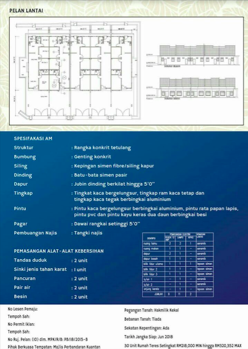 Floor plan and work specs by Homebox Design & Build