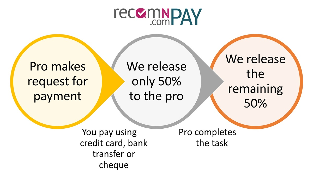 recomnpay-customerflow
