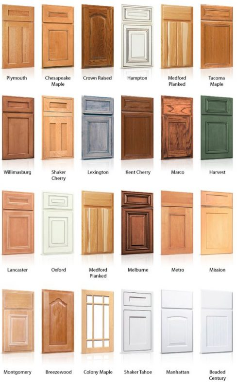 how to choose kitchen cabinet doors recommend living kitchen cabinet doors design pictures to pin on pinterest