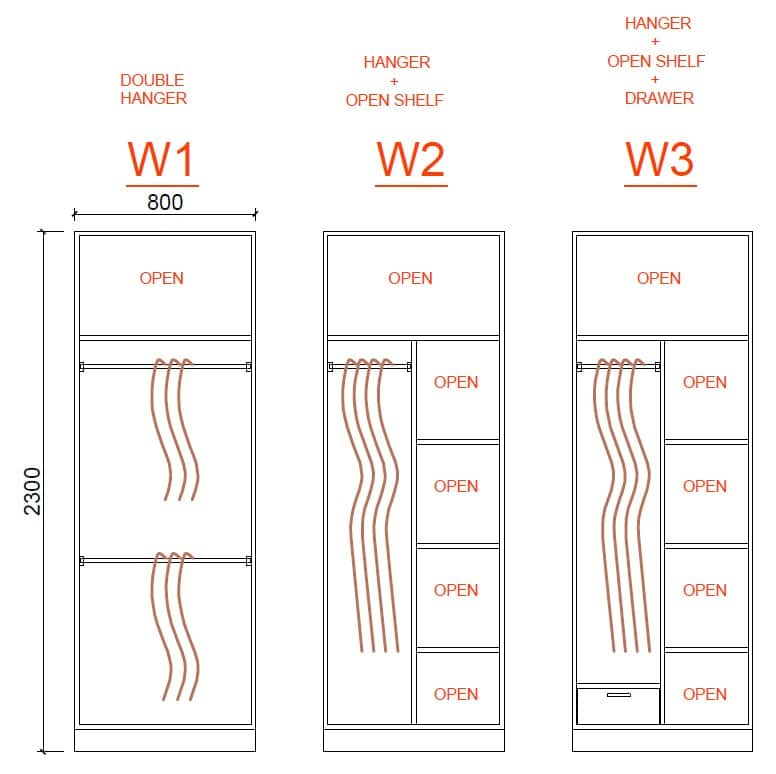 What You Need To Know Before Installing Built In Wardrobes