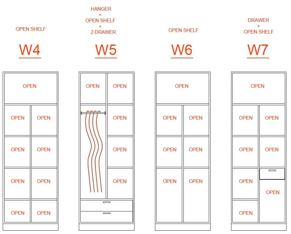 Above: Various wardrobe shelf and drawer configurations. Diagram by Intech Kitchen