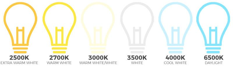 light bulb colour temperature warm white to cool daylight