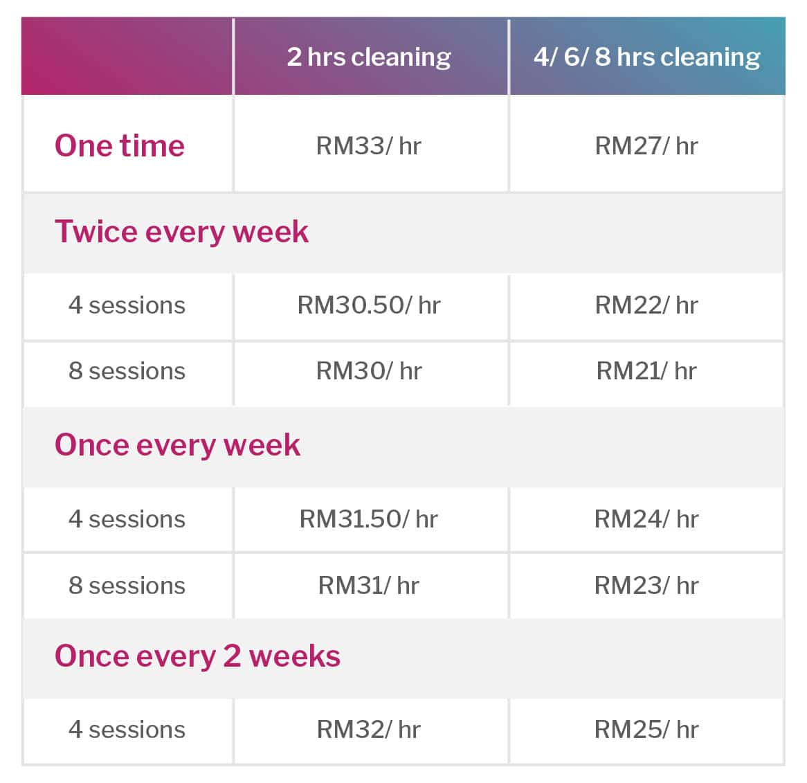 home cleaning prices malaysia