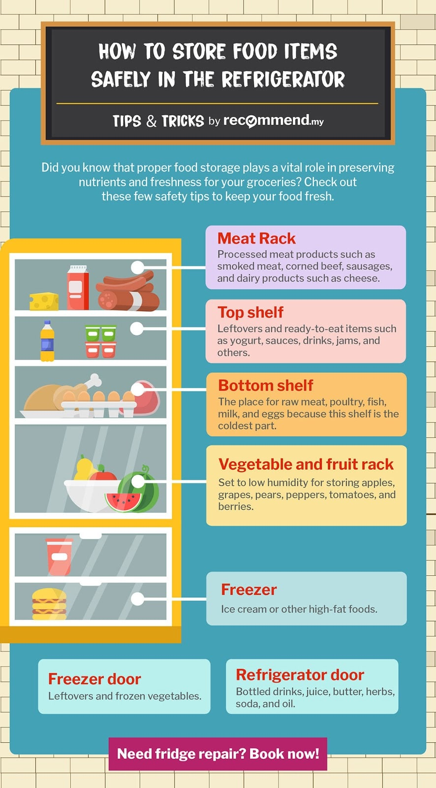 Storing your food items according to your refrigerator's temperature helps to minimize food contamination