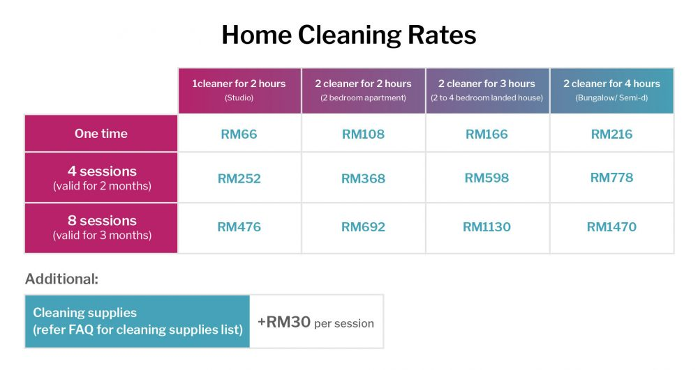 Malaysia house cleaning price